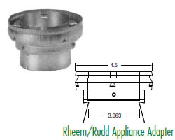 Chimney Pipe Venting Pipe Gas Piping 3 Inch