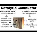 Catalytic Combustor - 5.66 Round x 1.5 with Metal Band - 3504