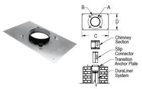 M&G DuraVent 8'' DuraLiner Transition Anchor Plate 17 x 17 DuraPlus 9240B // 8DP-AP17X17