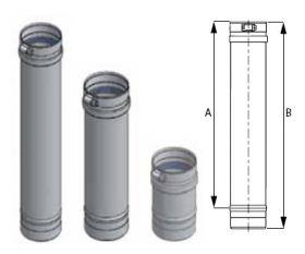 M&G DuraVent 12'' FasNSeal 36'' Vent Length - FSVL3612 // FSVL3612